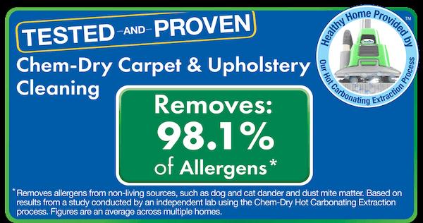 allergen infographic